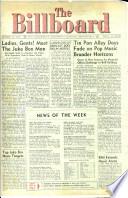 15 Oct. 1955