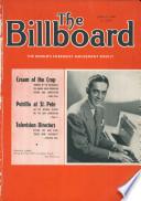 15 Jun. 1946