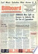 29 Jun. 1963