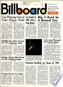 20 Jun. 1970