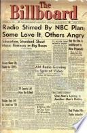 20 Oct. 1951