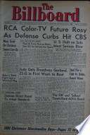 27 Oct. 1951