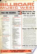 6 Oct. 1962